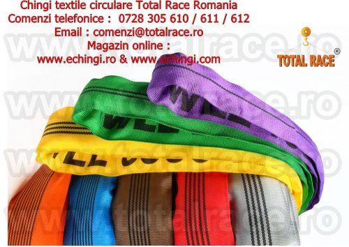 chingi textile circulare stoc Bucuresti sufe circulare spense trg date contact